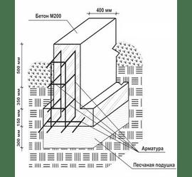 Розрахунок та конструювання фундаменту